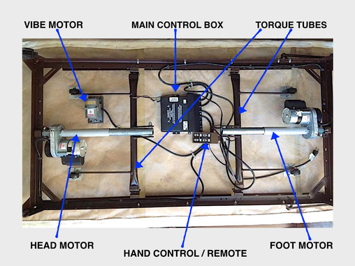 fenner dump bed wiring diagram common problems with adjustable beds and how repair when ...