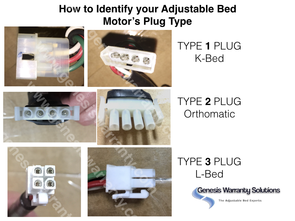 Craftmatic Adjustable Bed Replacement Parts : Common problems with adjustable beds and how to